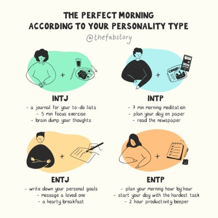 thefabstory app morning routine personality types the marize